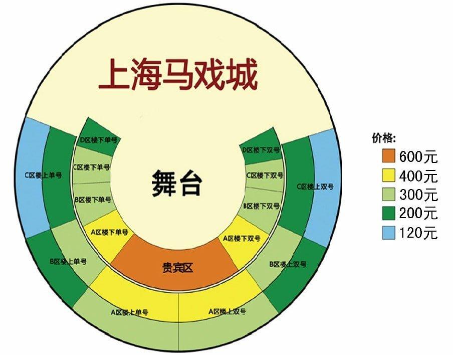 цены на шанхайский цирк