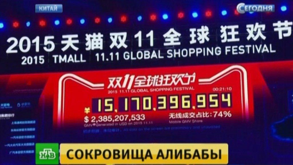 рекорд продаж в китае 2015